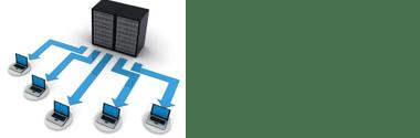 Virtualizare Desktop